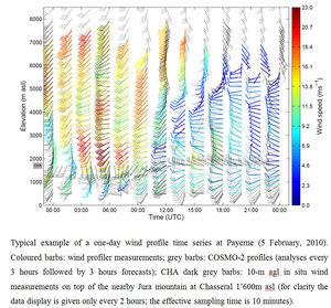 Final Report - EG-CLIMET